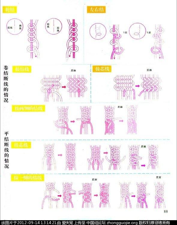 圆形盘编器教程-编法图解-图文教程区-中国结论坛