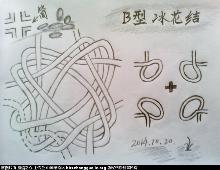 中国结论坛 【阅读简图】认识冰花结的简图 基础知识,示意图,中心 冰花结(华瑶结)的教程与讨论区 18324934xs4grr53m4mrmr
