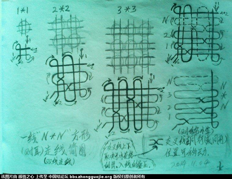 中国结论坛 【阅读简图】认识冰花结的简图 基础知识,示意图,中心 冰花结(华瑶结)的教程与讨论区 1718053llsi5134615xfi2