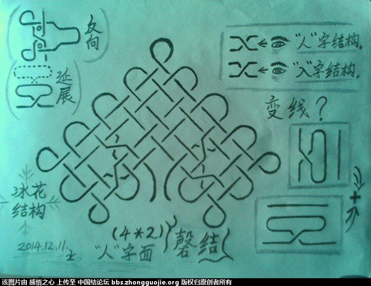 中国结论坛 【阅读简图】认识冰花结的简图 基础知识,示意图,中心 冰花结(华瑶结)的教程与讨论区 1718412wllz602phh1llp1
