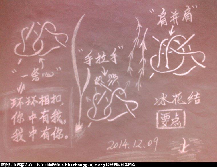 中国结论坛 【阅读简图】认识冰花结的简图 基础知识,示意图,中心 冰花结(华瑶结)的教程与讨论区 172425fqibqn7if17cfin1