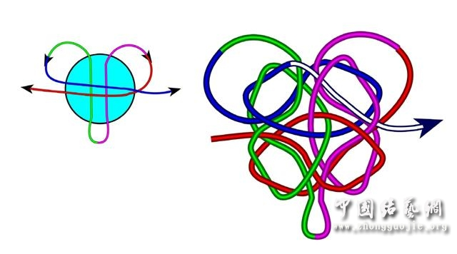 中国结论坛 四耳A型旋叶结单结练习3  冰花结(华瑶结)的教程与讨论区 1015278efsbe5bqc8fjcs8