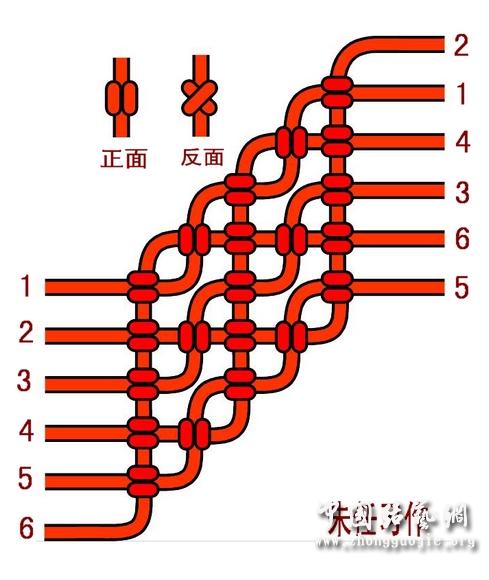 中国结论坛 斜卷结习作  图文教程区 1530574f7z6z297sgc7t7s