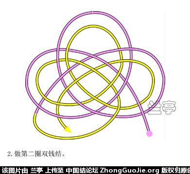 中国结论坛 两种小球走线图  兰亭结艺 0711083v9b7dz494qqu4zp