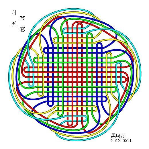 中国结论坛 宝结 宝结 基本结-新手入门必看 152526l26yu3on6pap2ip2
