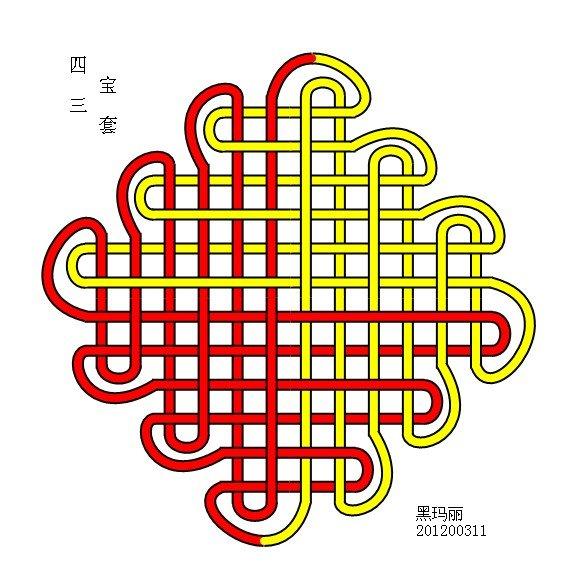中国结论坛 宝结 宝结 基本结-新手入门必看 152913d65k69dtdk7pftrd