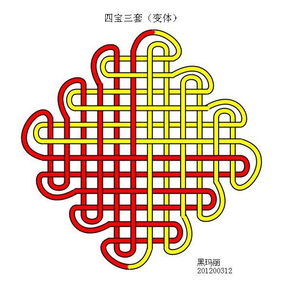 中国结论坛 宝结 宝结 基本结-新手入门必看 153544e7liml88i7n7semy