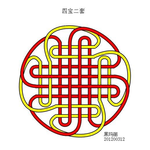 中国结论坛 宝结 宝结 基本结-新手入门必看 153919p1d6aooqq51v1de6