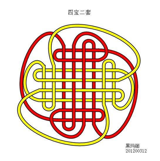 中国结论坛 宝结 宝结 基本结-新手入门必看 153932ayl3vaf8besv5mx5