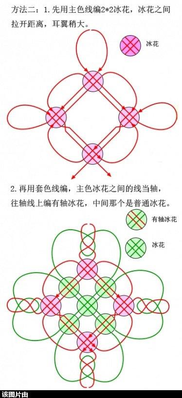 中国结论坛 套色冰花一例-----心想事成  兰亭结艺 111429eu4dueeaeccr69r8