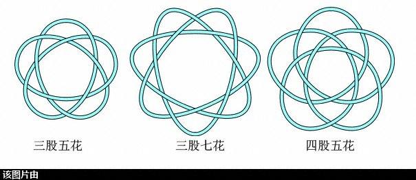 中国结论坛 开心就好,画的三个花箍教程 教程,开心 基本结-新手入门必看 195450tqmipaumidjnd4js