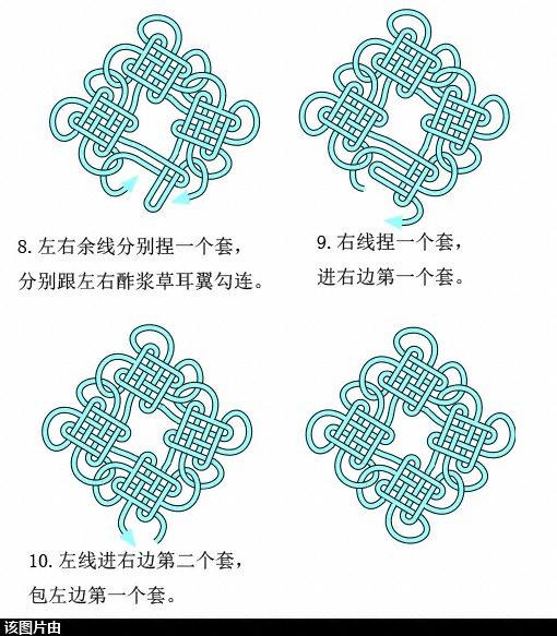 中国结论坛 酢浆草口字组合-初级 酢浆草,分级达标 基本结-新手入门必看 122337k1uq7e9udq9s08bd