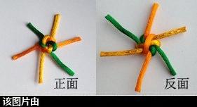 中国结论坛 学习中国绳结艺术分级达标-初级大纲  中国绳结艺术分级达标审核 123731nhpxn4iqqhikzqkq