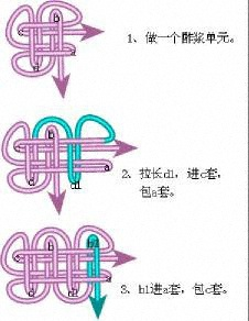 中国结论坛 学习徒手盘长系列结之前的准备  丑丑徒手编结 084620w37a2kvw6tmf7myg