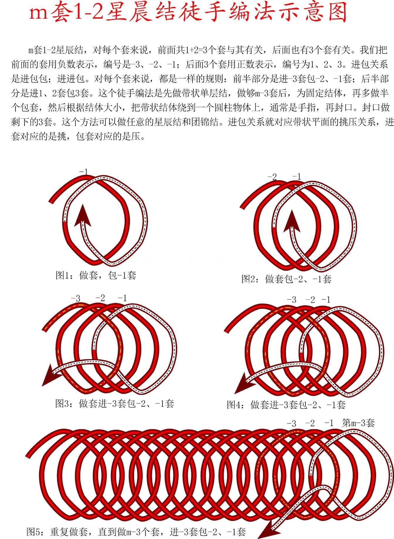 中国结论坛   丑丑徒手编结 174721u9lwx028d89d7ihx