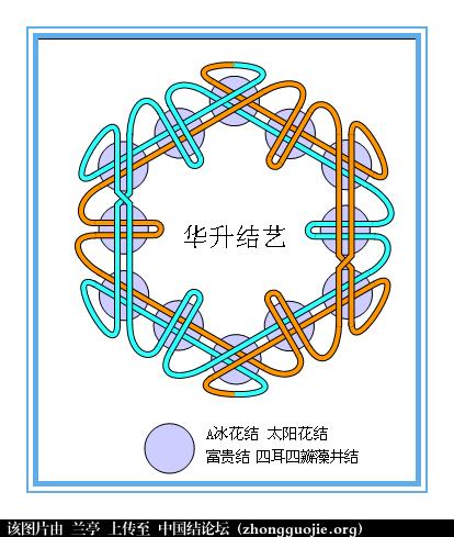 中国结简单大气边框素材