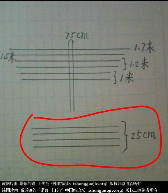 中国结论坛   立体绳结教程与交流区 130439qlkko3yjmvljlvyr