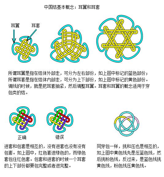中国结论坛 如何学会看走线图 如何 基本结-新手入门必看 111717jsy9toowtavg9yay