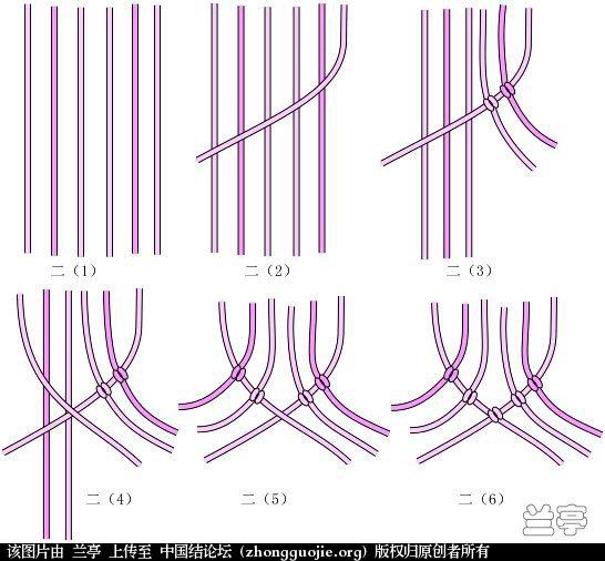 中国结论坛 七星手链(初级) 七星 兰亭结艺 124746mmz2qg32gy2l2h12