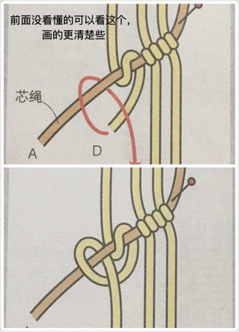 中国结论坛 多条式手链 脚链  图文教程区 150058a6pigs6s44sasuiq