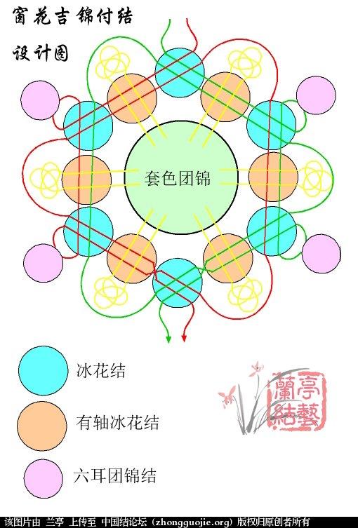 中国结论坛 窗花吉锦(含设计图)  兰亭结艺 173614h6u6cp641m5yq1pd