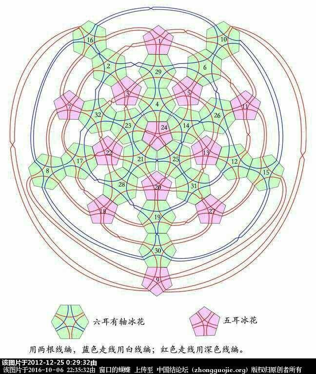 中国结论坛 走线图中的数字是编结的顺序  结艺互助区 211732r7hy4fultf8987z5