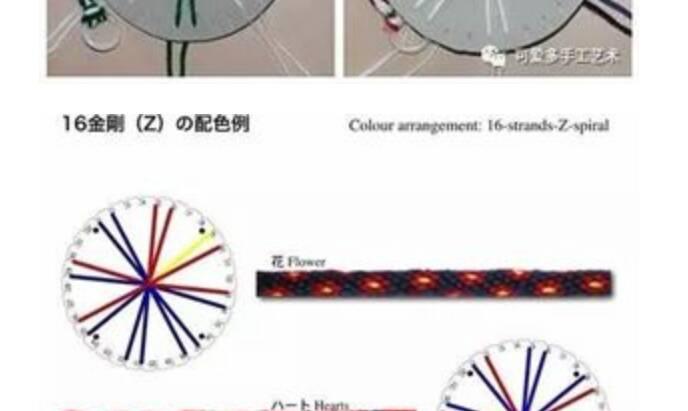 中国结论坛 这个花纹的盘编然后怎么编跟其他一个方法吗?  结艺互助区 143329oztatlrijsc0quii