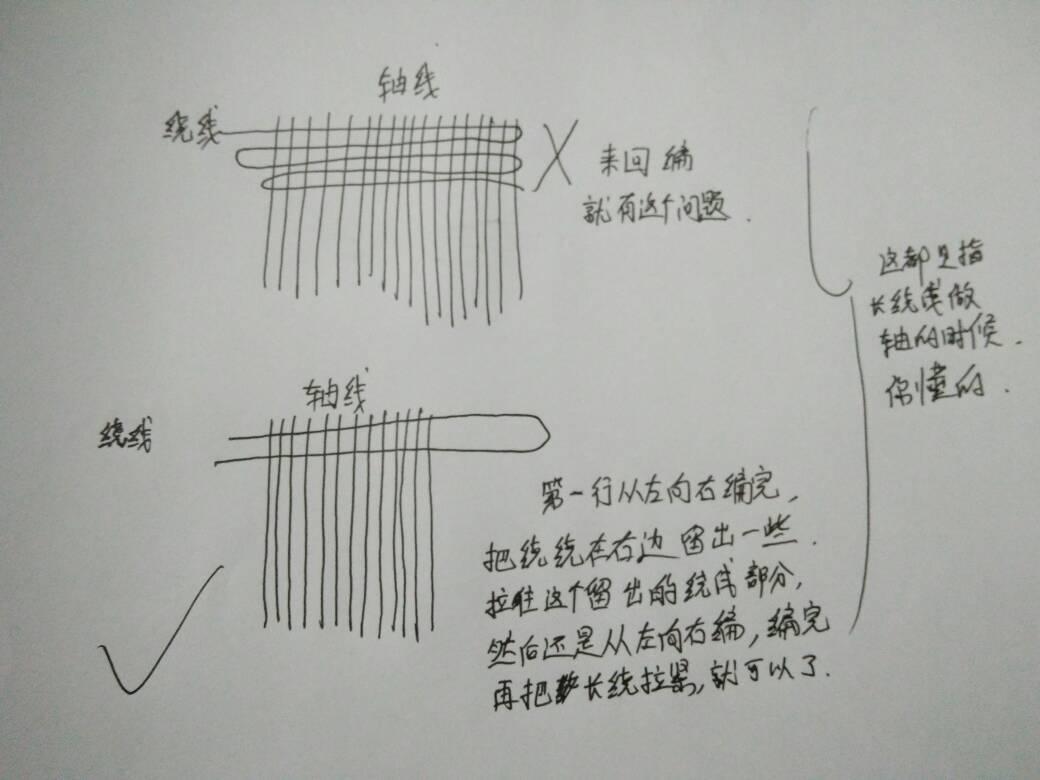 中国结论坛   作品展示 203138ci35fuikgqzk65lf
