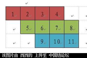 中国结论坛   丑丑徒手编结 142314h577yrezr7g1q3w9