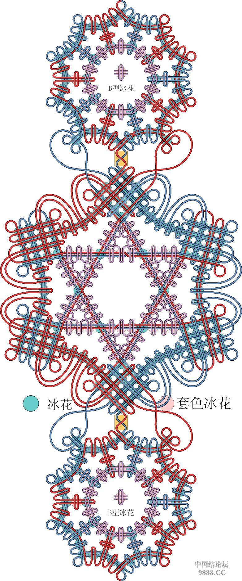 中国结论坛   冰花结(华瑶结)的教程与讨论区 09081916378278dd2616dd12e2
