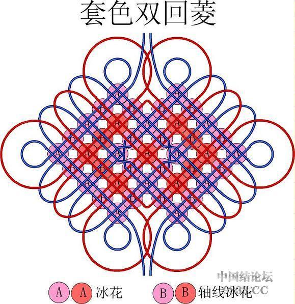 中国结论坛 我画的冰花走线简图 (陆续添加)  冰花结(华瑶结)的教程与讨论区 10011200452c91b5f595c5bf0c