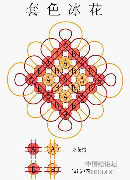 中国结论坛 我画的冰花走线简图 (陆续添加)  冰花结(华瑶结)的教程与讨论区 100112004553305f676053e803