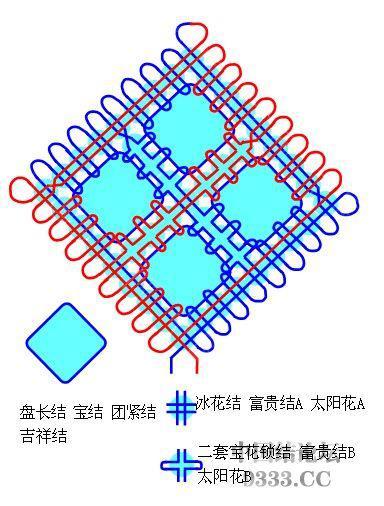 中国结论坛 我画的冰花走线简图 (陆续添加)  冰花结(华瑶结)的教程与讨论区 100112004680f397f012d3f409