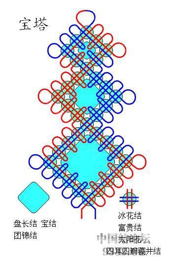中国结论坛 我画的冰花走线简图 (陆续添加)  冰花结(华瑶结)的教程与讨论区 10011200469b25b0e8d92cbe5e