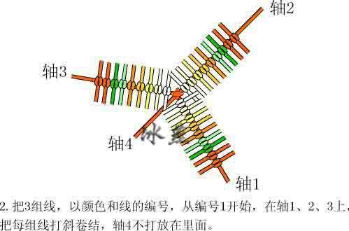 中国结论坛 三角粽编图  立体绳结教程与交流区 1001161448e1d7fa9bba092a6c