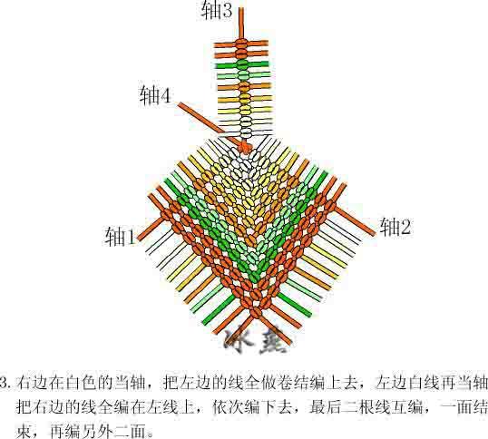 中国结论坛 三角粽编图  立体绳结教程与交流区 100116144975adb107d0a37e9b