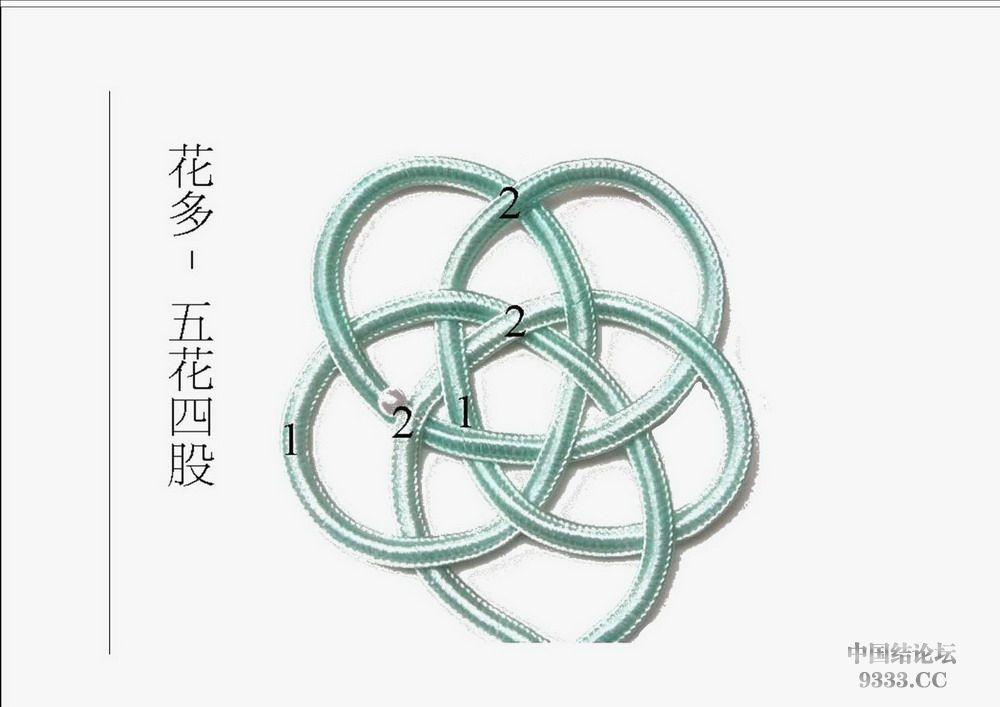 中国结论坛 基礎結(六)  一线生机-杨朝宗专栏 100508151512679c84eafd54cb