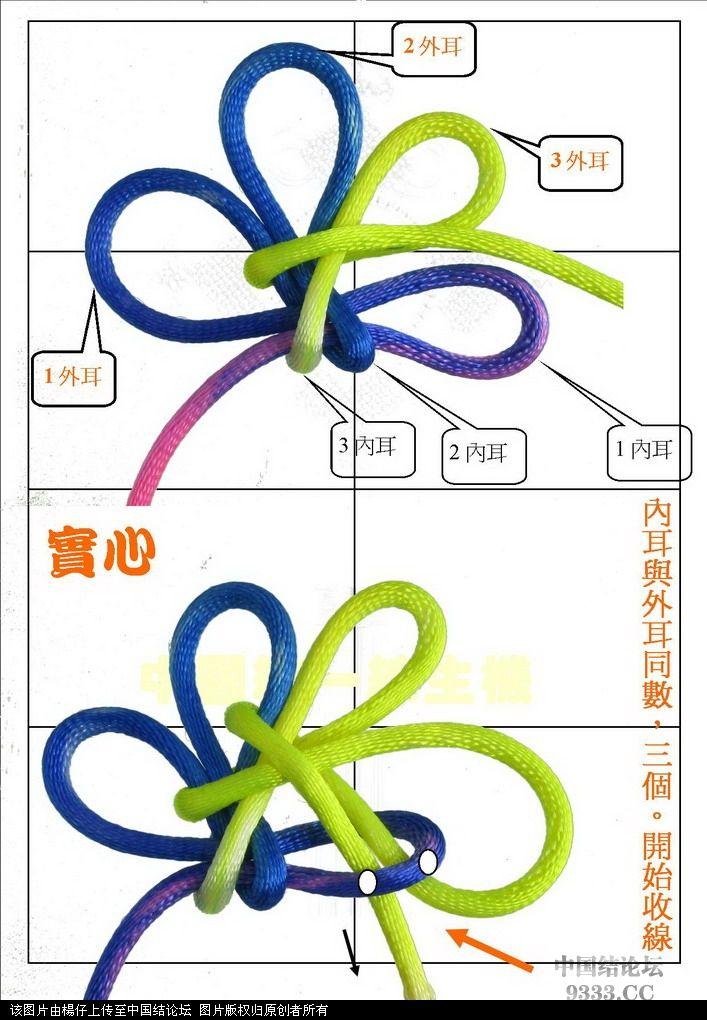 中国结论坛 团锦結-實心、空心區分  一线生机-杨朝宗专栏 1006030853e636156ff0faf9a6