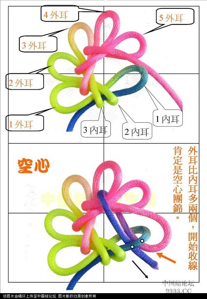 中国结论坛 团锦結-實心、空心區分  一线生机-杨朝宗专栏 1006030854ca1c608848590f5a
