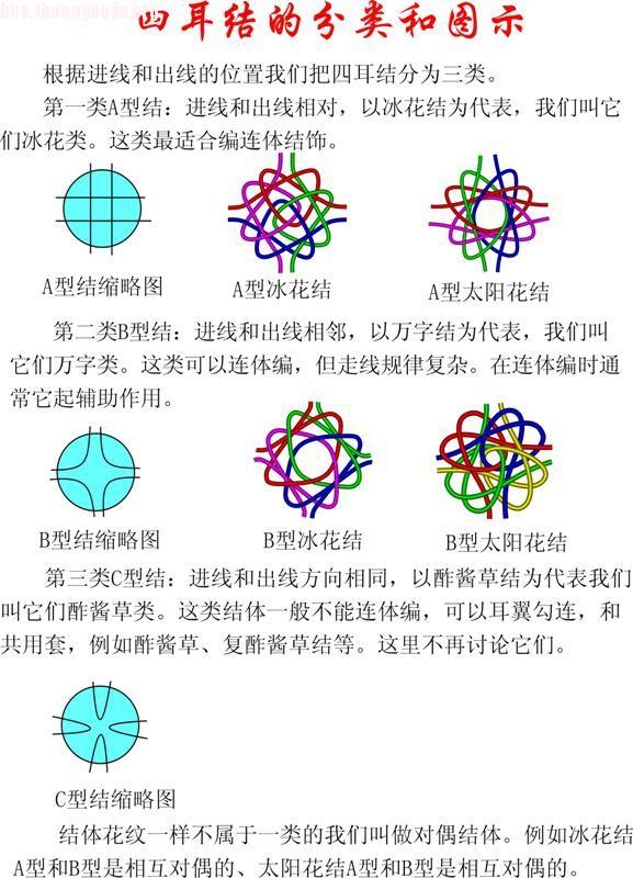 中国结论坛 四耳冰花结徒手编结指导  冰花结(华瑶结)的教程与讨论区 10072915214a66d4942a90e7bc