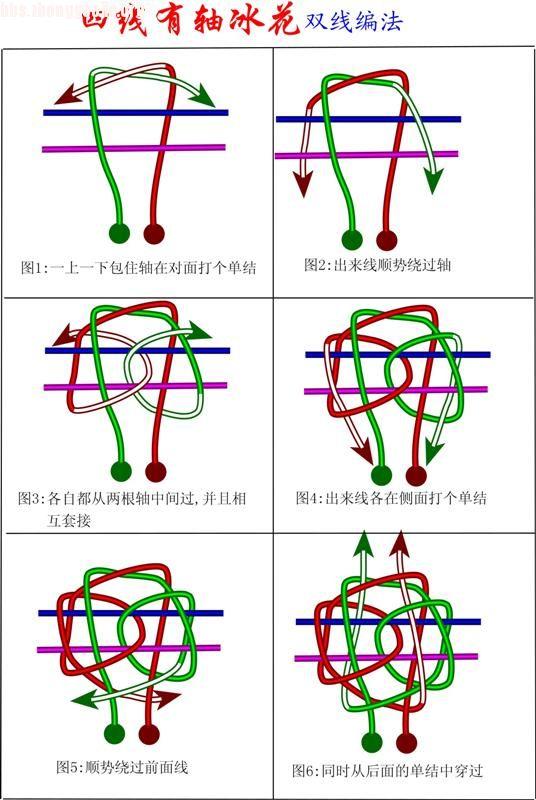 中国结论坛 四线有轴冰花结走线图  冰花结(华瑶结)的教程与讨论区 10073017362baf2b1ae36f942d