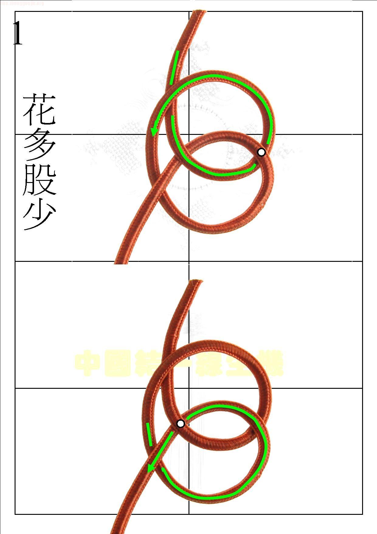 中国结论坛 十九股十八花----教程  一线生机-杨朝宗专栏 10081322505e36d525af980eb3