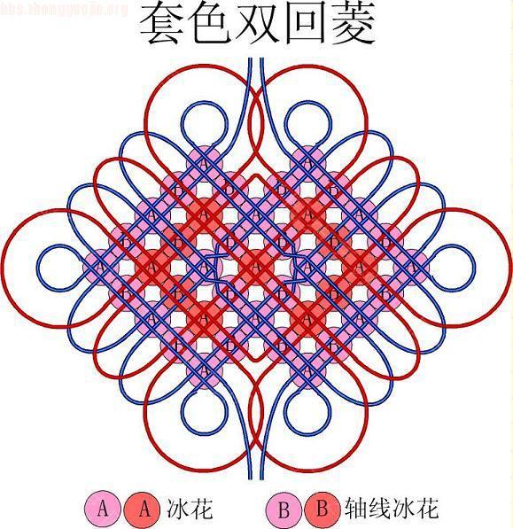 中国结论坛   冰花结(华瑶结)的教程与讨论区 101014151786ae7ab048b699d8