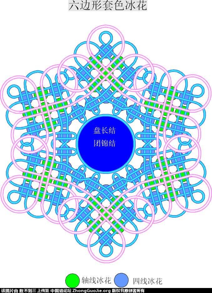 中国结论坛 数不到三冰花简图  冰花结(华瑶结)的教程与讨论区 163116lpzfmxcv04doli34