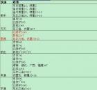 qq群有幾位朋友想團購台灣線材.歡迎有要買線的人加入
