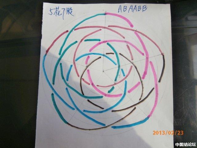 中国结论坛   冰花结(华瑶结)的教程与讨论区 151330iu2xyzex1d2u2xer