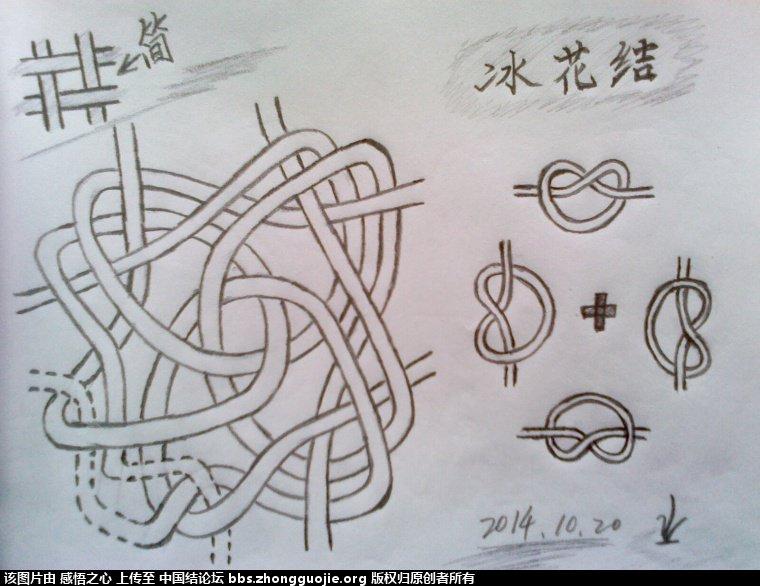 中国结论坛 【阅读简图】认识冰花结的简图 基础知识,示意图,中心 冰花结(华瑶结)的教程与讨论区 183309244e3quymu3pz2ao