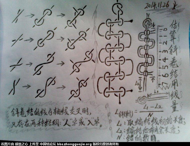 中国结论坛   立体绳结教程与交流区 150917sobv59hscru1sckv