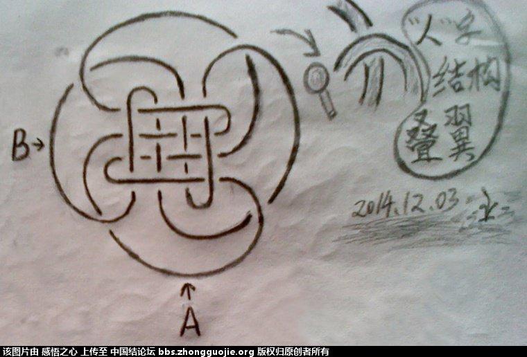 """中国结论坛 【团锦结的变化】""""团锦花结""""的推导演变过程 技能,武侠,示意图,顺时针 图文教程区 174924dg4muudc41o4g4tj"""
