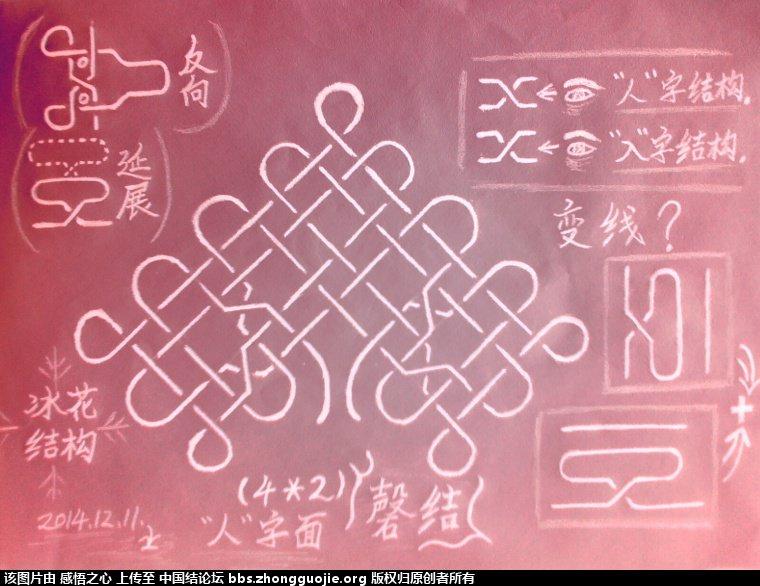 中国结论坛 【阅读简图】认识冰花结的简图 基础知识,示意图,中心 冰花结(华瑶结)的教程与讨论区 1718216dqlla4at96ld3b9